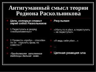 Антигуманный смысл теории Родиона Раскольникова Цели, которые ставил перед со