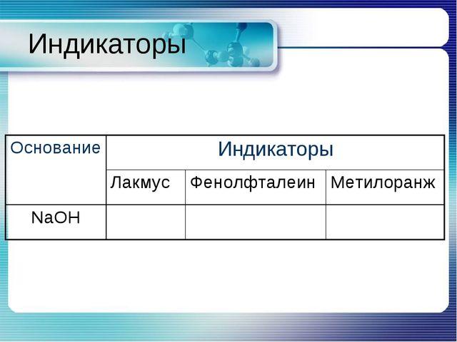 Индикаторы ОснованиеИндикаторы ЛакмусФенолфталеинМетилоранж NaOH
