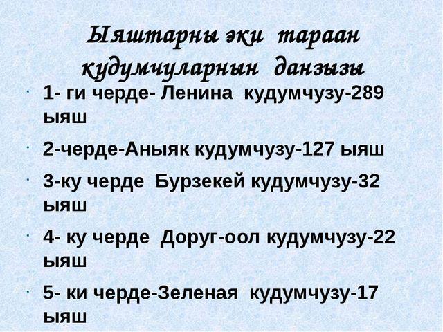 Ыяштарны эки тараан кудумчуларнын данзызы 1- ги черде- Ленина кудумчузу-289 ы...