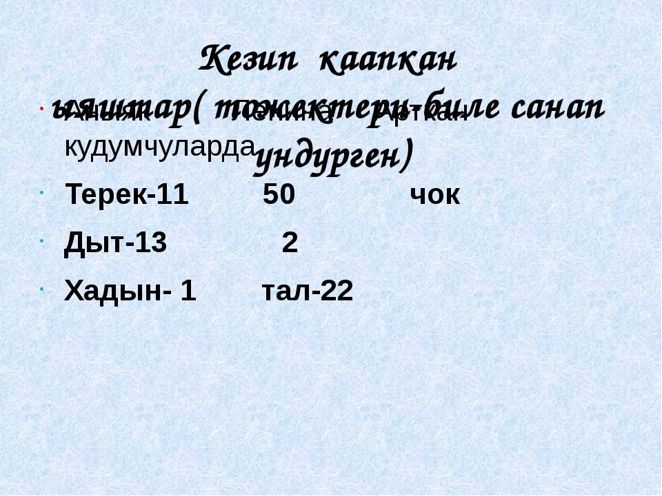 Кезип каапкан ыяштар( тожектери-биле санап ундурген) Аныяк Ленина Арткан куду...