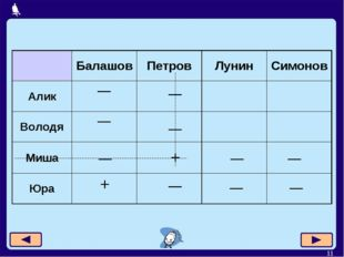 * + + БалашовПетровЛунинСимонов Алик— Володя— Миша Юра