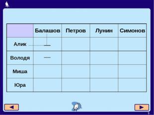 * БалашовПетровЛунинСимонов Алик Володя Миша Юра