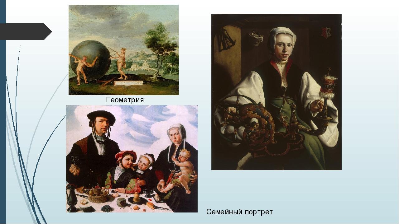 Геометрия Семейный портрет