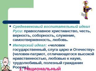 1. Национальный воспитательный идеал Средневековый воспитательный идеал Руси