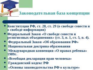 Законодательная база концепции Конституция РФ, ст. 28, ст. 29 (о свободе сове