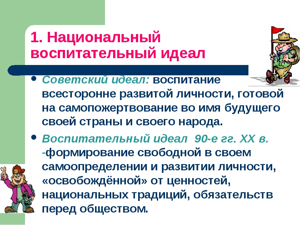 1. Национальный воспитательный идеал Советский идеал: воспитание всесторонне...