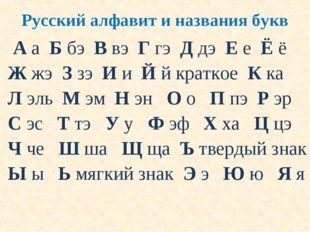 Русский алфавит и названия букв А а Б бэ В вэ Г гэ Д дэ Е е Ё ё Ж жэ З зэ И
