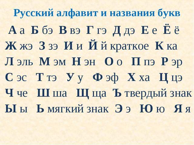Русский алфавит и названия букв А а Б бэ В вэ Г гэ Д дэ Е е Ё ё Ж жэ З зэ И...