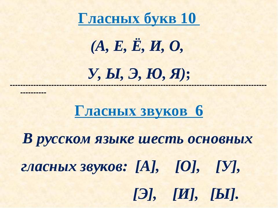 Гласных букв 10 (А, Е, Ё, И, О, У, Ы, Э, Ю, Я); ----------------------------...