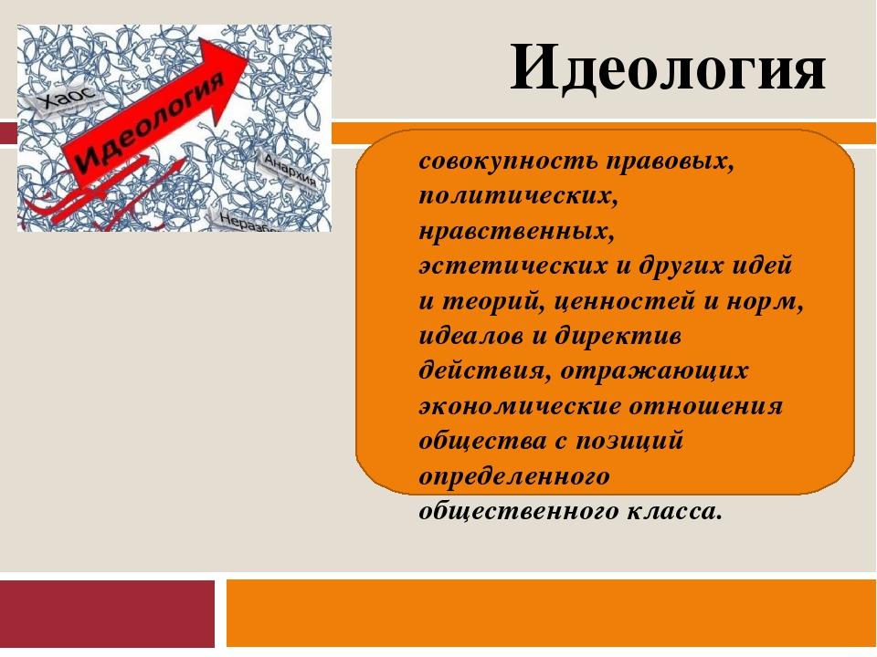 Идеология совокупность правовых, политических, нравственных, эстетических и д...