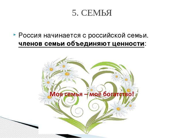 Россия начинается сроссийской семьи. членов семьи объединяют ценности: 5. СЕ...