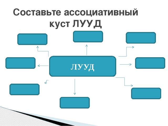Составьте ассоциативный куст ЛУУД ЛУУД