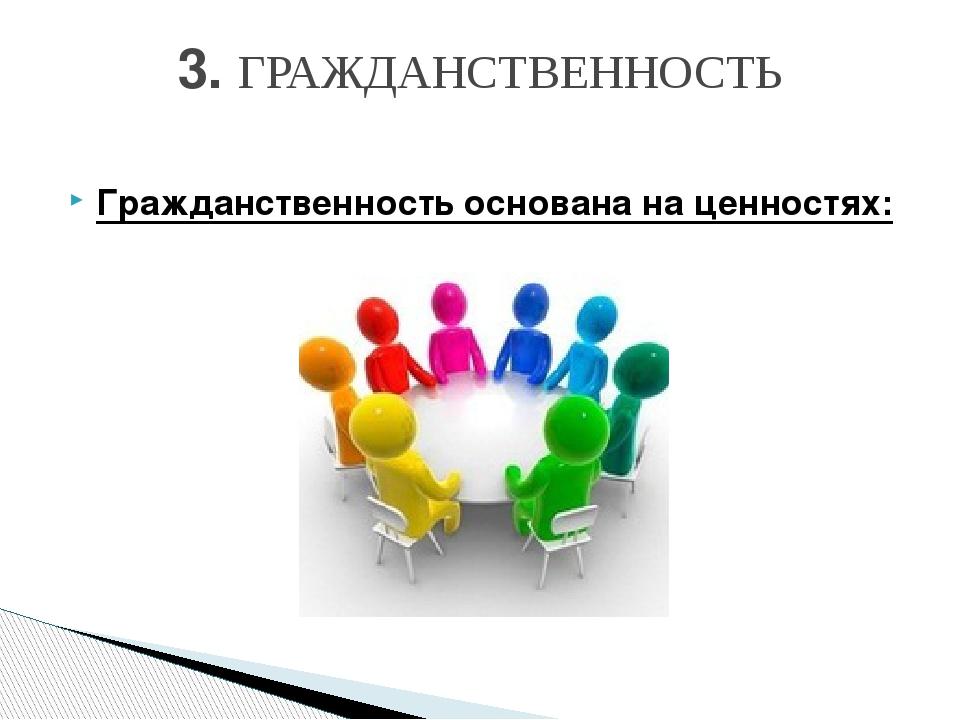 Гражданственность основана наценностях: 3. ГРАЖДАНСТВЕННОСТЬ
