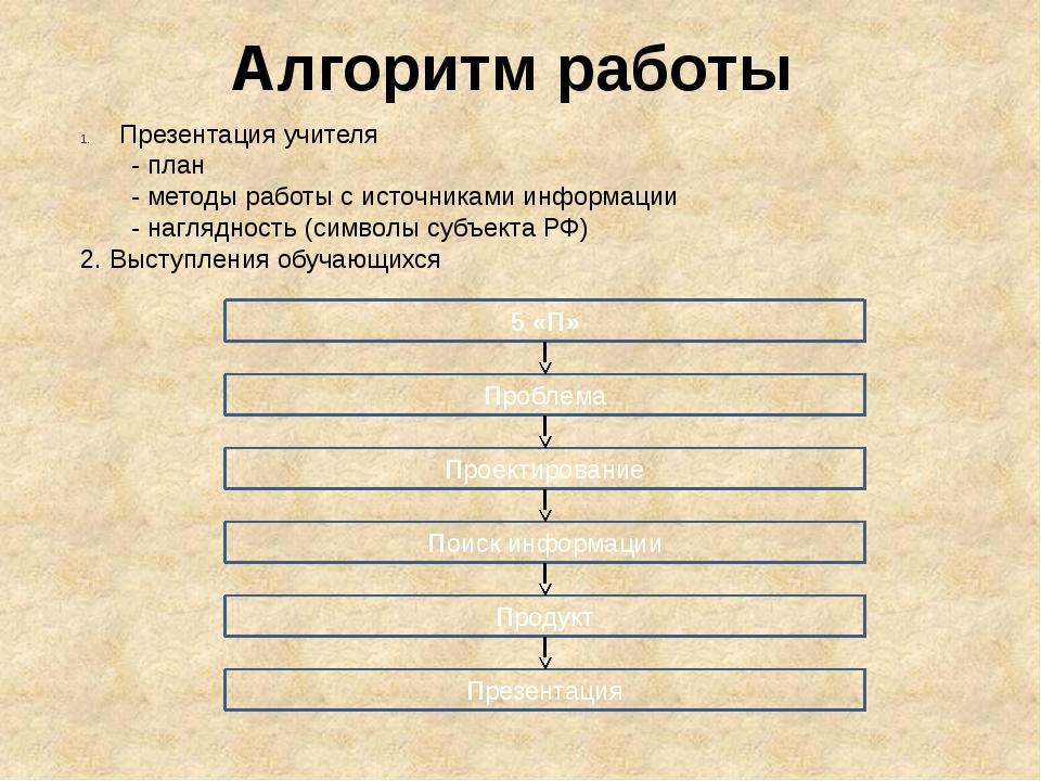 Алгоритм работы Презентация учителя - план - методы работы с источниками инфо...