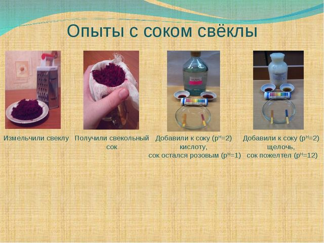 Опыты с соком свёклы Измельчили свеклу Получили свекольный сок Добавили к сок...