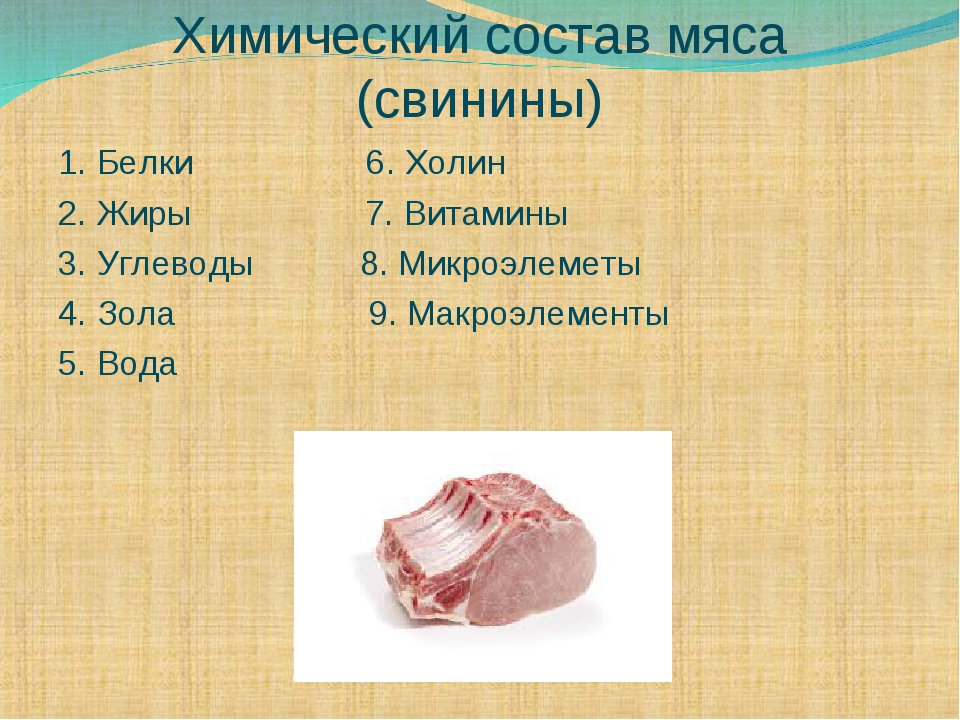 Химический состав мяса (свинины) 1. Белки 6. Холин 2. Жиры 7. Витамины 3. Угл...