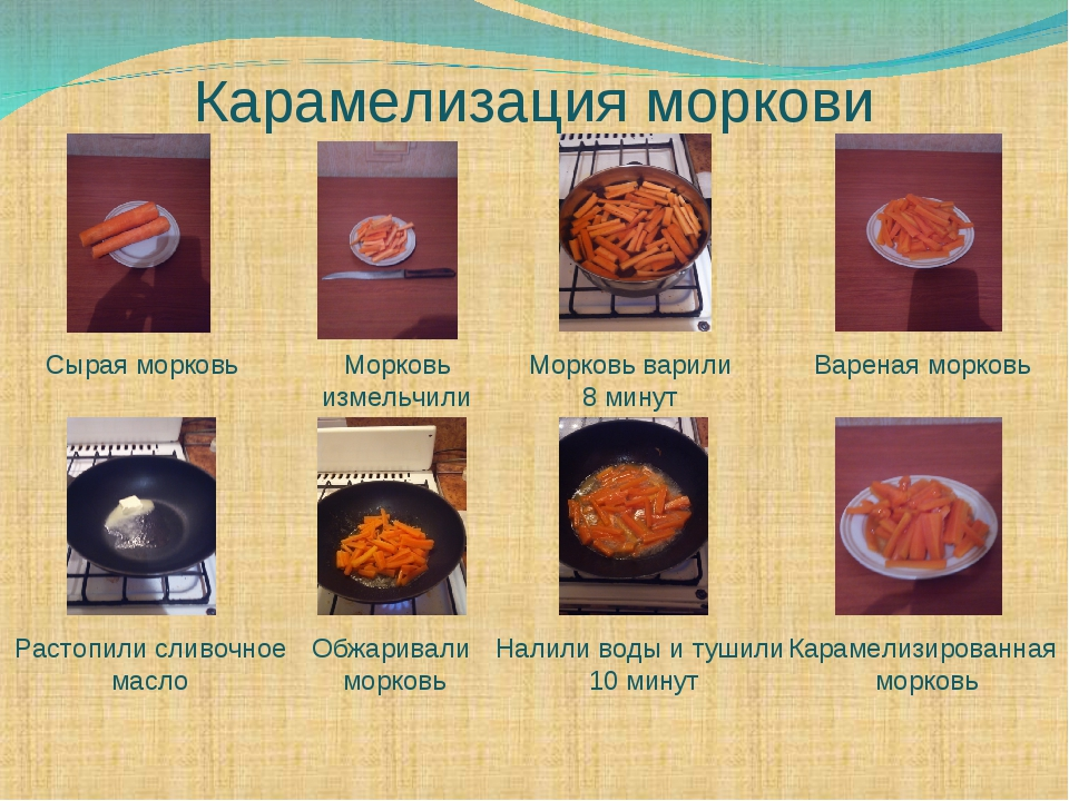 Карамелизация моркови Сырая морковь Морковь измельчили Морковь варили 8 минут...