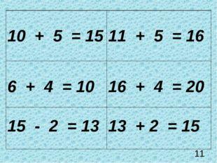 11 10 + 5 = 15 11 + 5 = 16 6 + 4 = 10 16 + 4 = 20 15 - 2 = 13 13 + 2 = 15