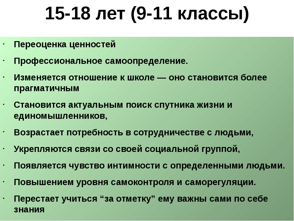 15-18 лет (9-11 классы) Переоценка ценностей Профессиональное самоопределение...