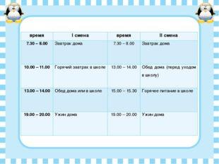 Типовой режим школьника: время Iсмена время IIсмена 7.30 – 8.00 Завтрак дома