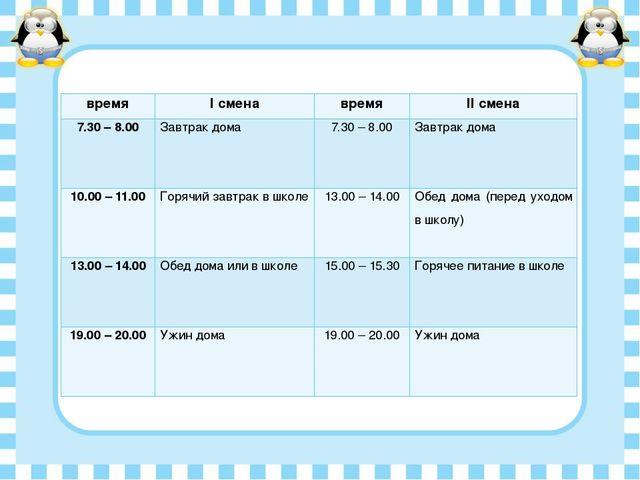 Типовой режим школьника: время Iсмена время IIсмена 7.30 – 8.00 Завтрак дома...