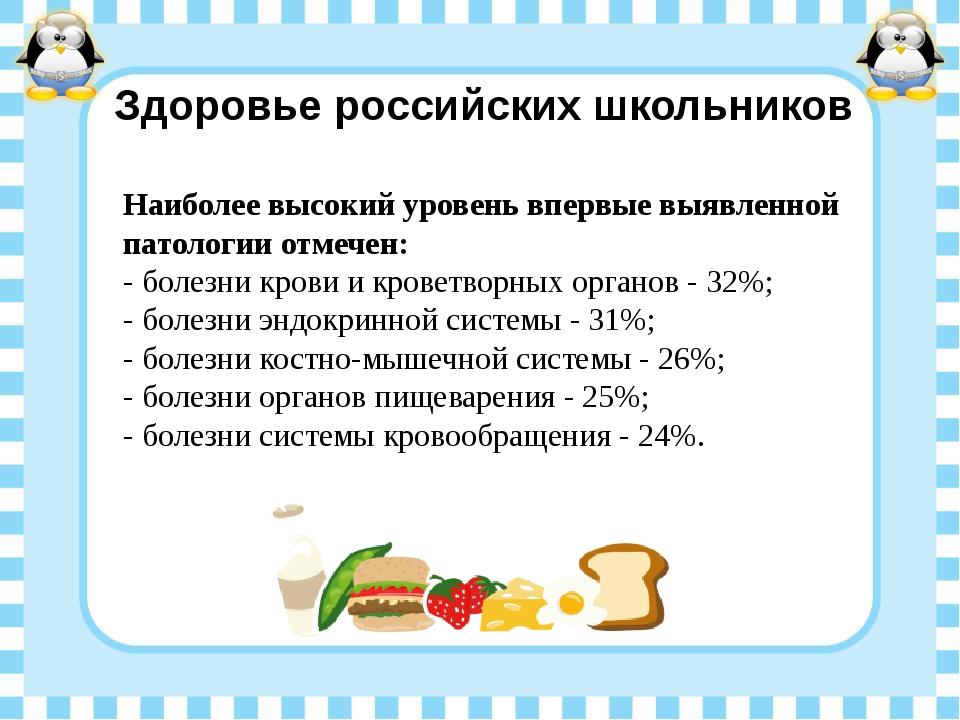 Здоровье российских школьников Наиболее высокий уровень впервые выявленной па...