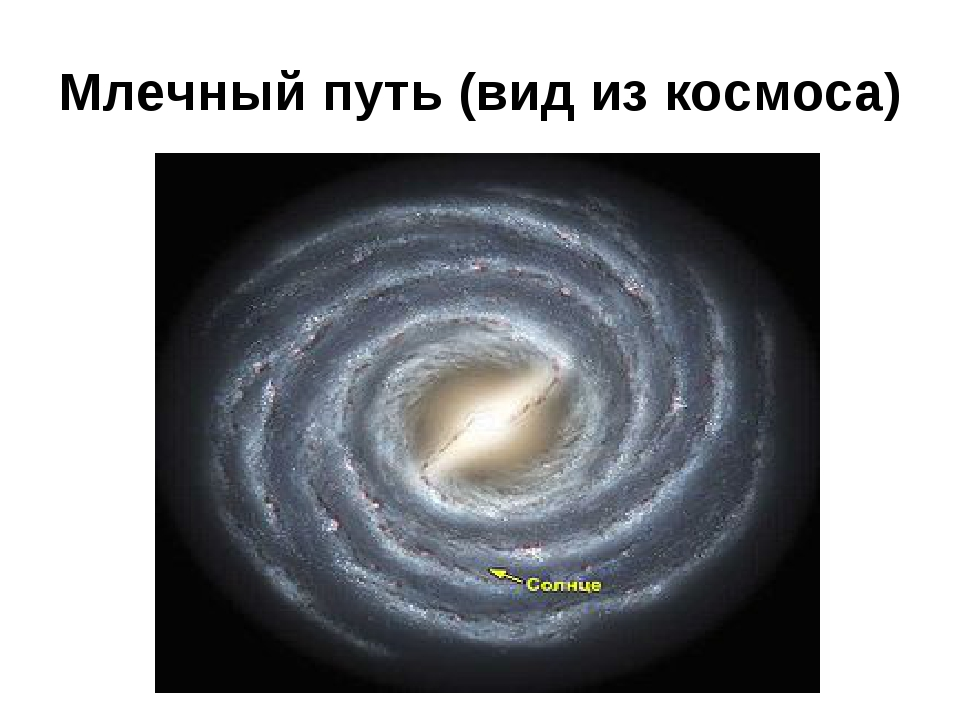 Млечный путь (вид из космоса)