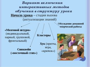 Смысловая часть – подача нового материала (самостоятельное добывание новых зн
