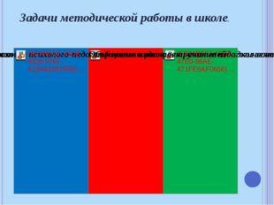 Функции методического совета школы Организационная Информационная Консультат