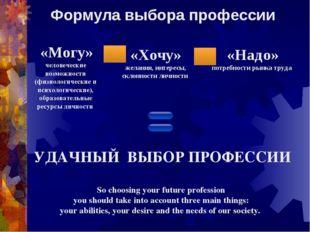 Формула выбора профессии «Надо» потребности рынка труда «Могу» человеческие в