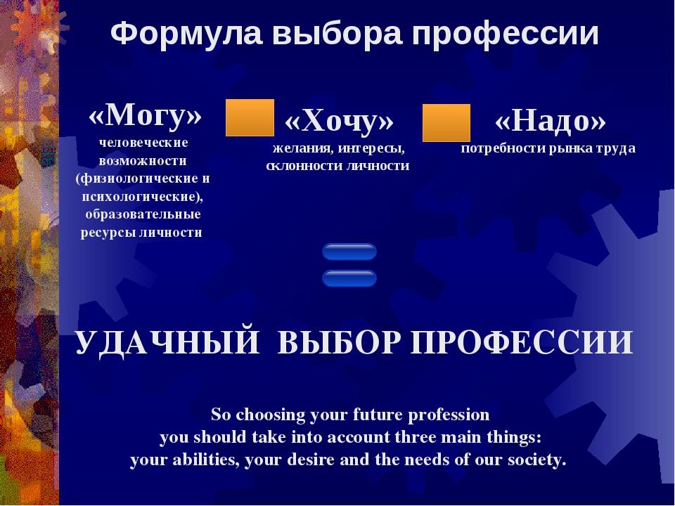 Формула выбора профессии «Надо» потребности рынка труда «Могу» человеческие в...