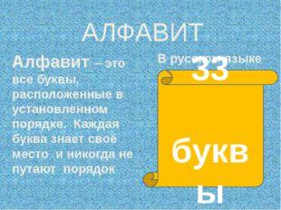 АЛФАВИТ Алфавит – это все буквы, расположенные в установленном порядке. Кажда