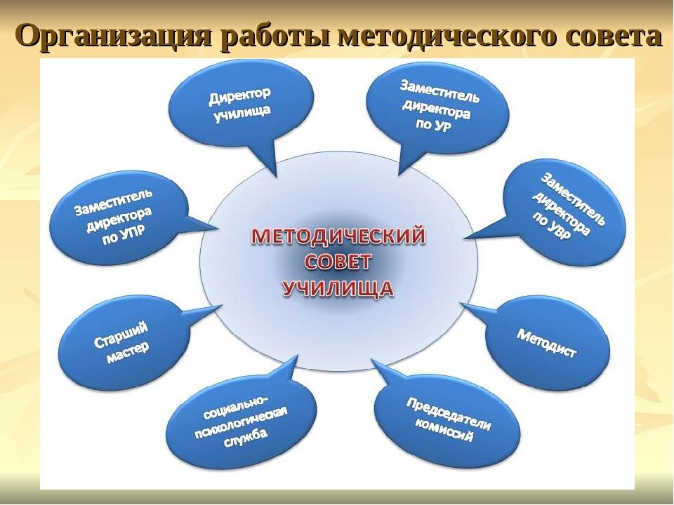Организация работы методического совета