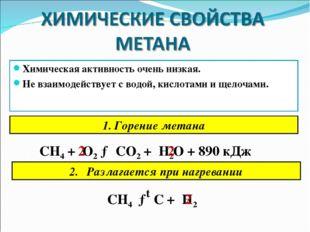 Химическая активность очень низкая. Не взаимодействует с водой, кислотами и щ