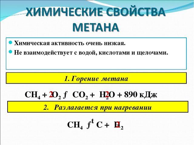 Химическая активность очень низкая. Не взаимодействует с водой, кислотами и щ...