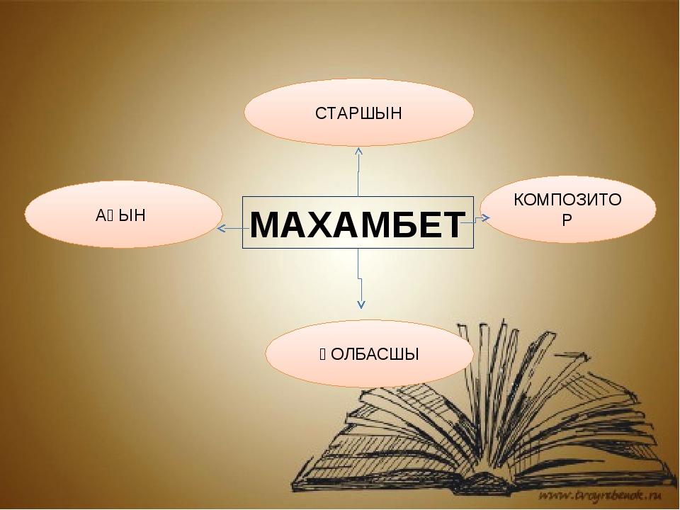 МАХАМБЕТ АҚЫН СТАРШЫН КОМПОЗИТОР ҚОЛБАСШЫ