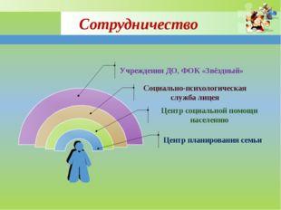 Сотрудничество Центр планирования семьи Центр социальной помощи населению Соц