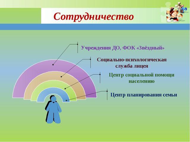 Сотрудничество Центр планирования семьи Центр социальной помощи населению Соц...