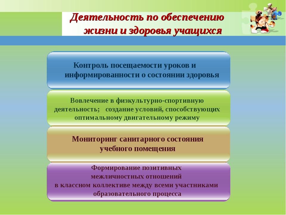 Контроль посещаемости уроков и информированности о состоянии здоровья Деятель...