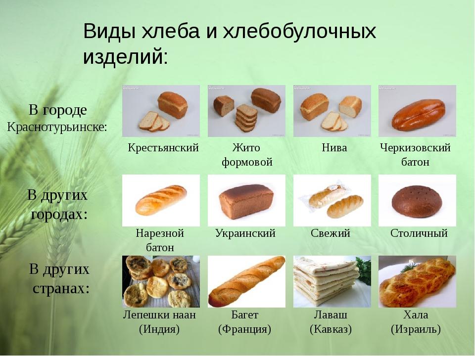 хлебные изделия картинки с названиями меня зовут андрей