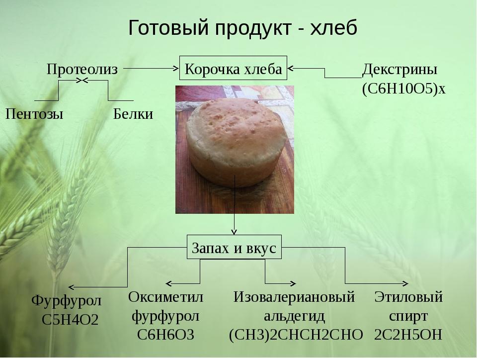 Готовый продукт - хлеб Декстрины (C6H10O5)x Изовалериановый альдегид (СН3)2СН...