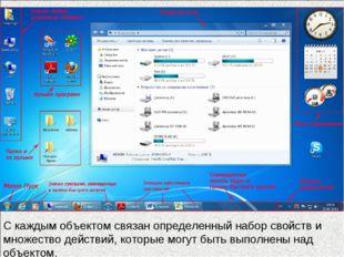 В интерфейсе операционной системы для обозначения документов, программ, устр