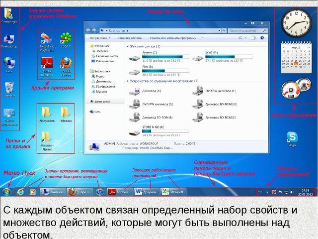 В интерфейсе операционной системы для обозначения документов, программ, устр...