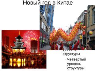 Новый год в Китае Для правки структуры щелкните мышью Второй уровень структур