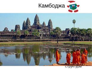 Камбоджа Для правки структуры щелкните мышью Второй уровень структуры Третий
