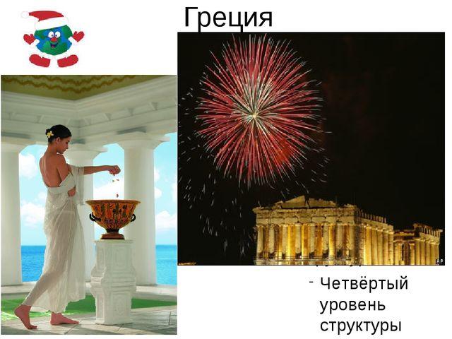 Греция Для правки структуры щелкните мышью Второй уровень структуры Третий ур...