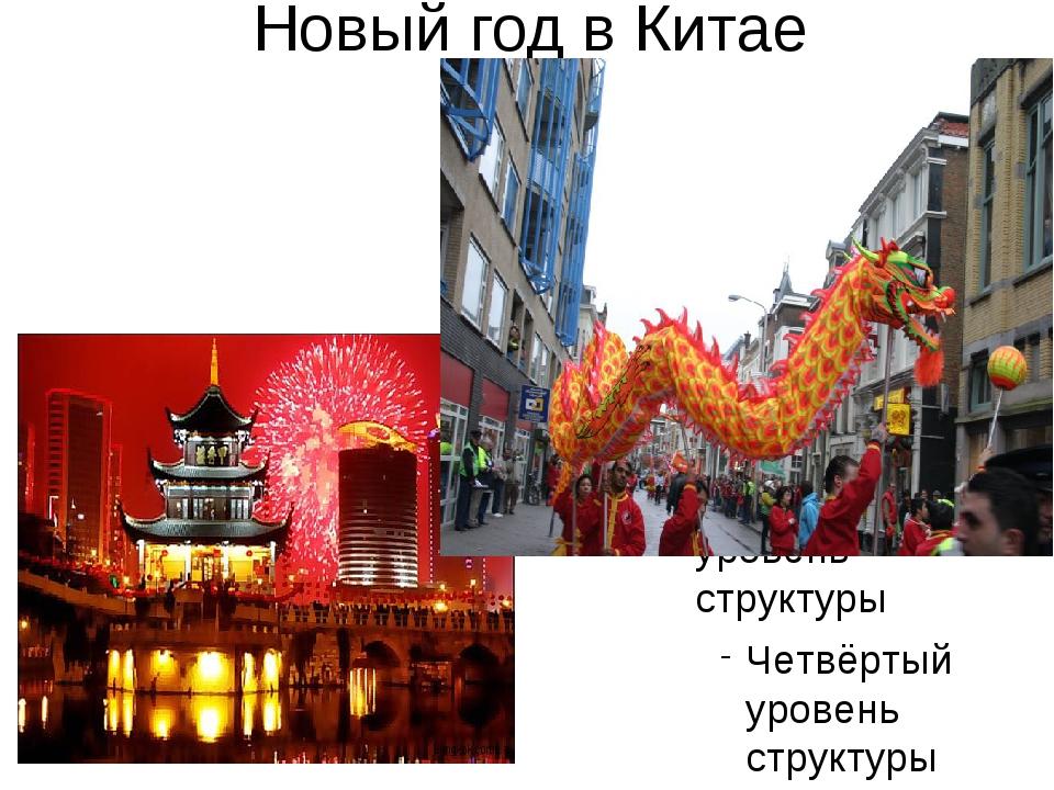 Новый год в Китае Для правки структуры щелкните мышью Второй уровень структур...