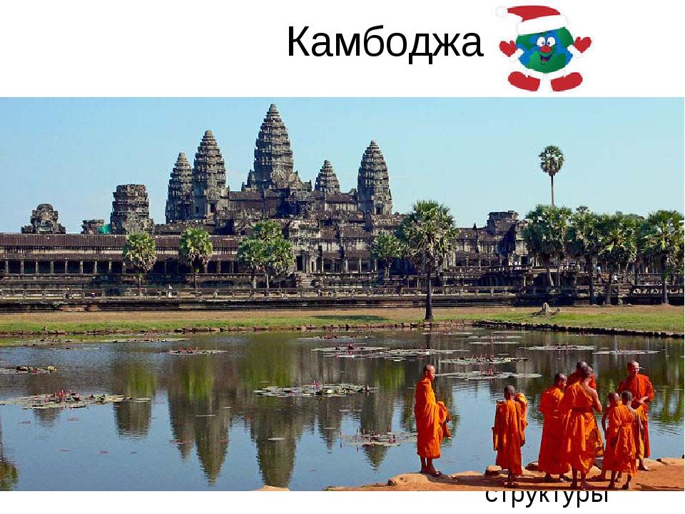 Камбоджа Для правки структуры щелкните мышью Второй уровень структуры Третий...
