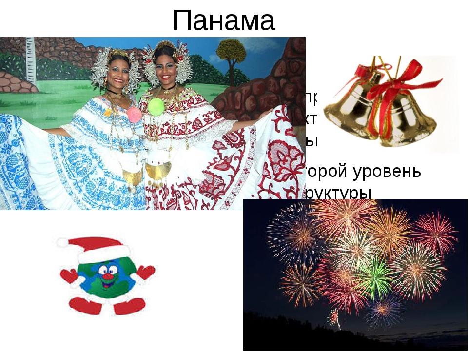Панама Для правки структуры щелкните мышью Второй уровень структуры Третий у...