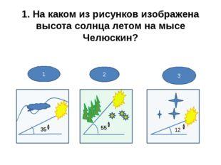 1. На каком из рисунков изображена высота солнца летом на мысе Челюскин? 35 5
